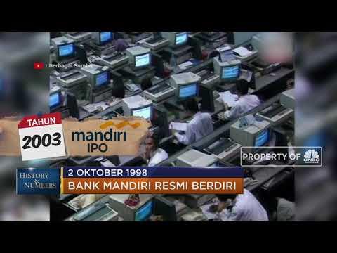 Ini Sejarah Berdirinya Bank Mandiri