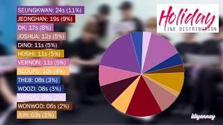 Holiday Line Distribution - SEVENTEEN (세븐틴) | liliyannay
