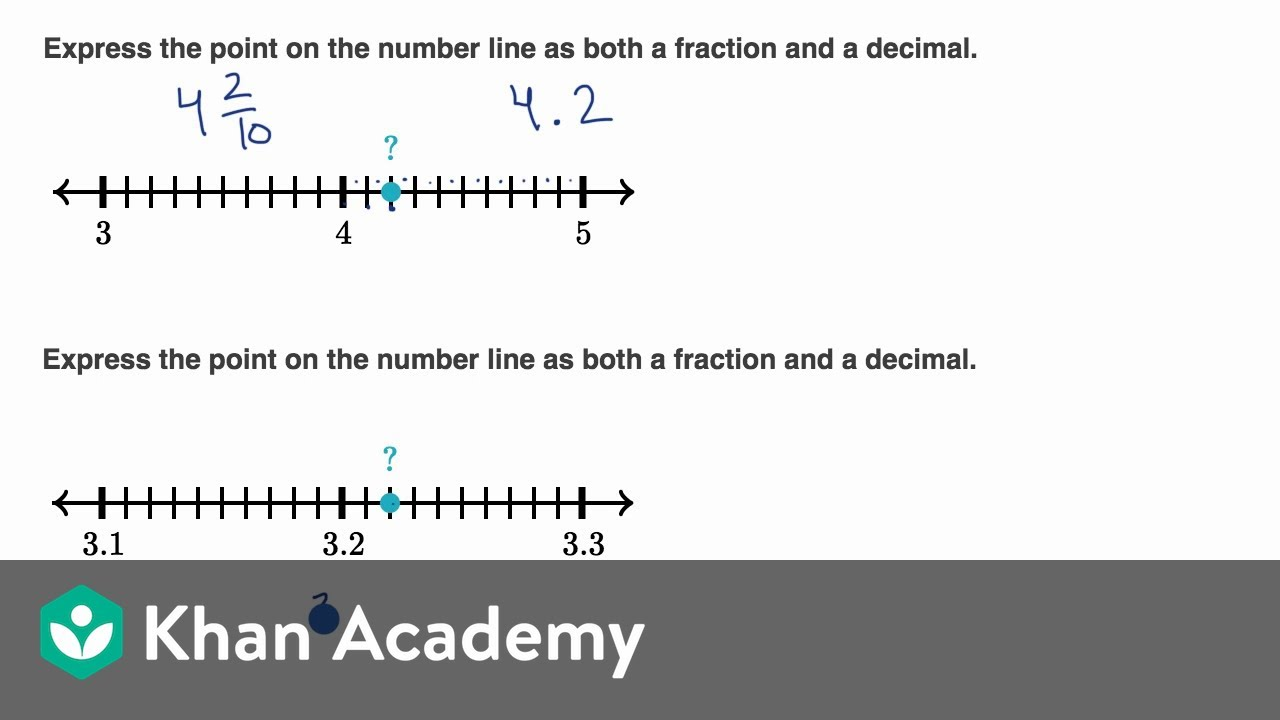 medium resolution of Writing decimals and fractions shown on number lines (video)   Khan Academy