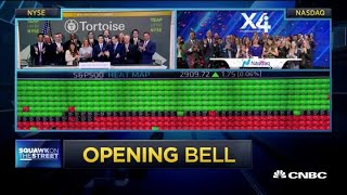 Opening Bell: April 23, 2019
