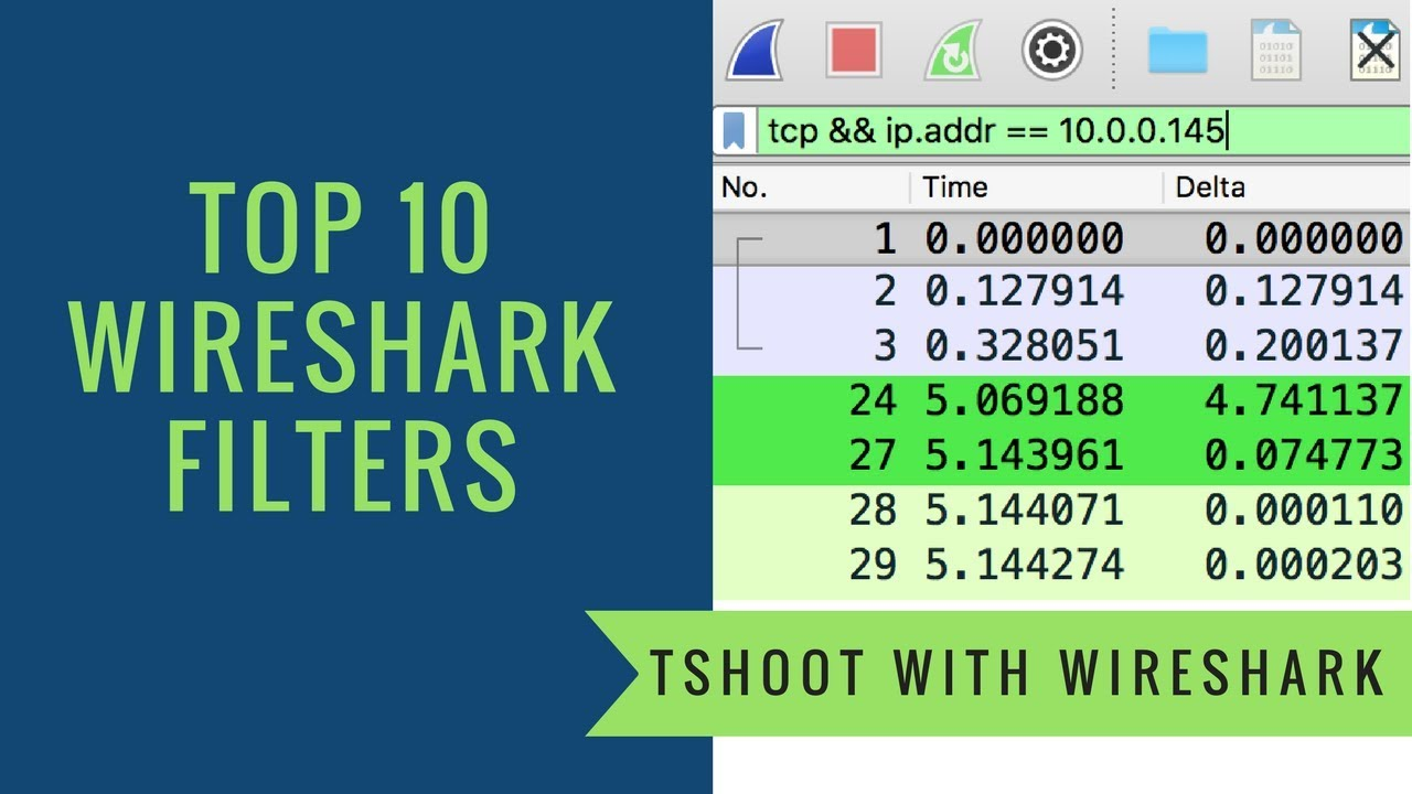 Top 10 Wireshark Filters