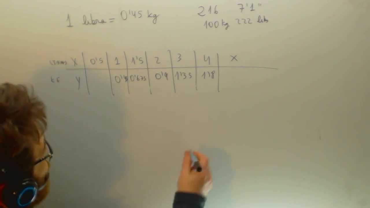 Equivalencia Entre Libras Y Kilos Funcion Matematicas Acceso Cfgs Academia Usero Estepona You