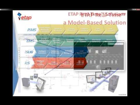Design-Analyze-Operate with SmartPlant Electrical and ETAP