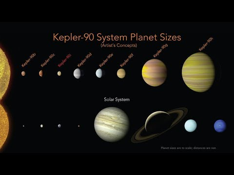 NASA's Kepler 90 System: A Planetary System Found Using Artificial Intelligence From Google