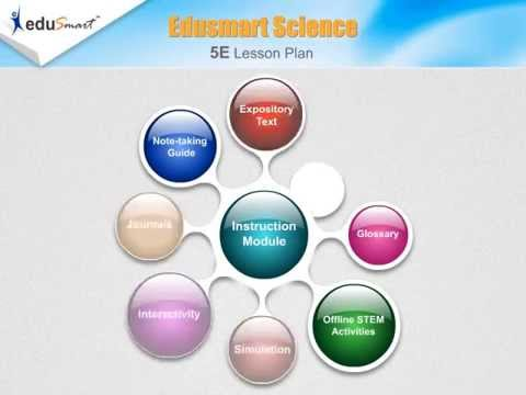 Edusmart Science 5e Lesson Plan Youtube
