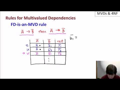 07-04-multivalued-dependencies