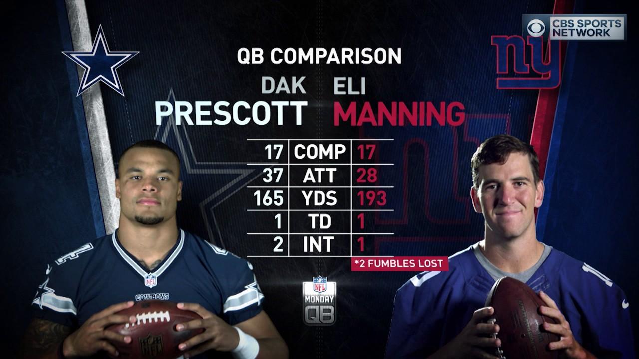 Eli Manning 2017 Stats >> NFL Monday QB: Dak Prescott vs. Eli Manning - YouTube
