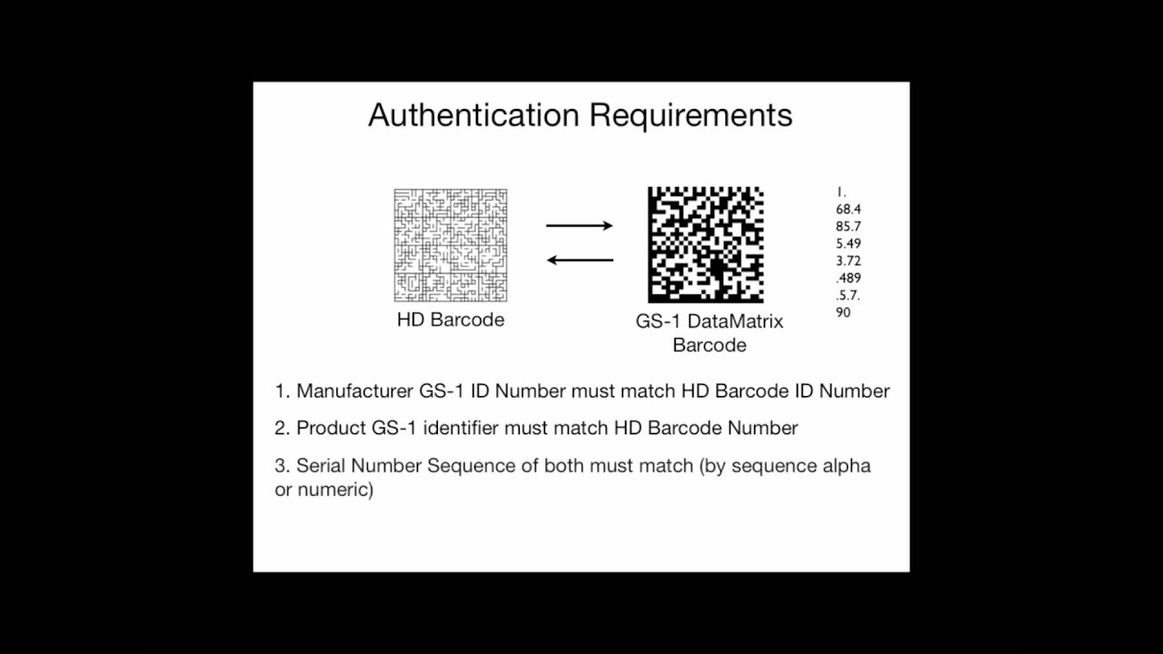HD Barcode with GS1 Data Matrix