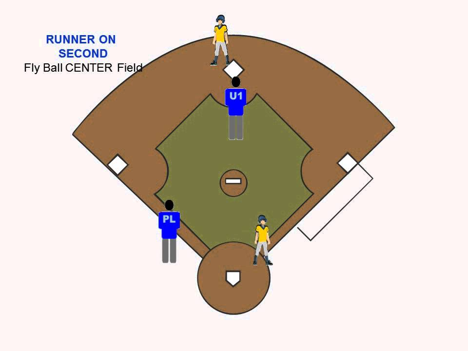 Image result for umpire positioning 2 man crew