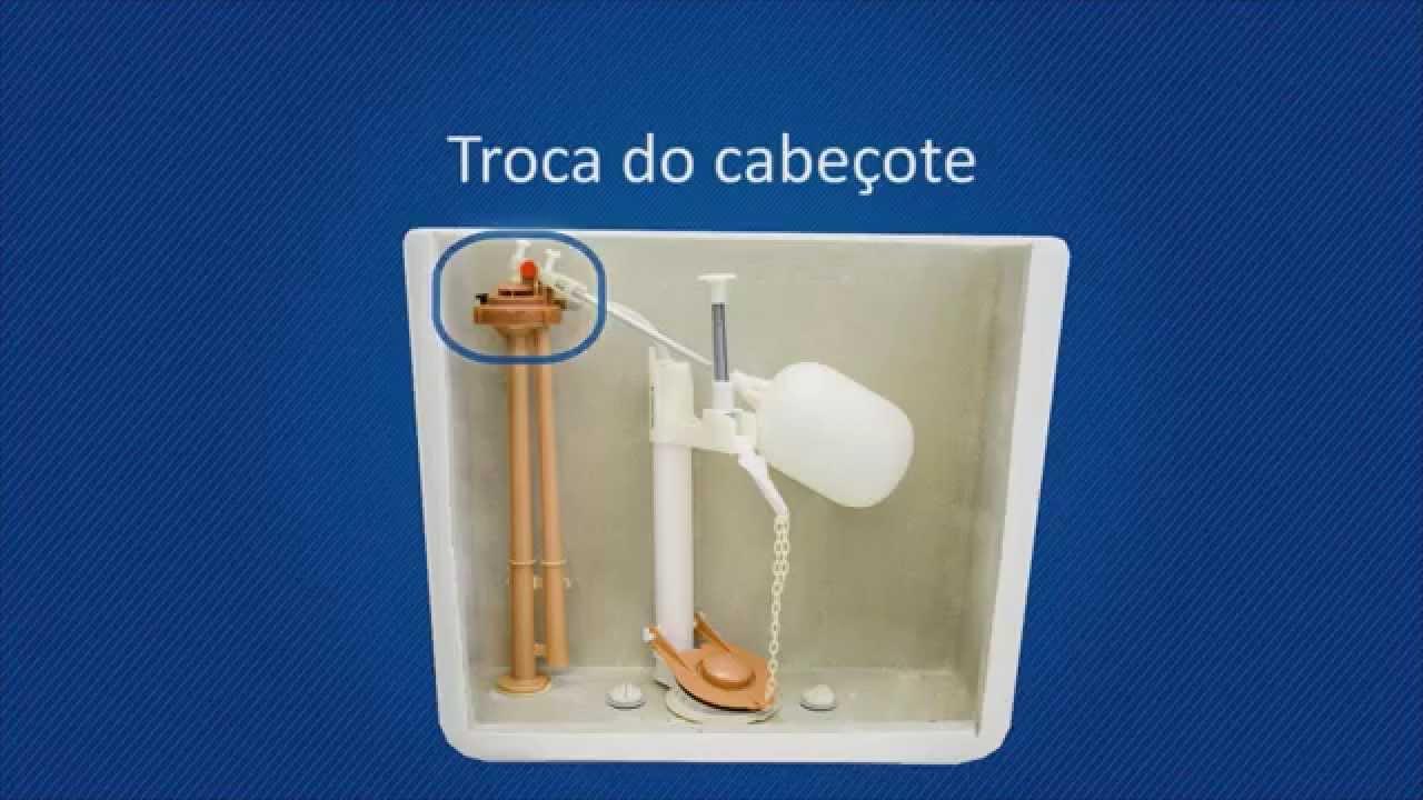 Troca do cabe ote mecanismo para caixa acoplada youtube - Mecanismo para reloj de pared ...