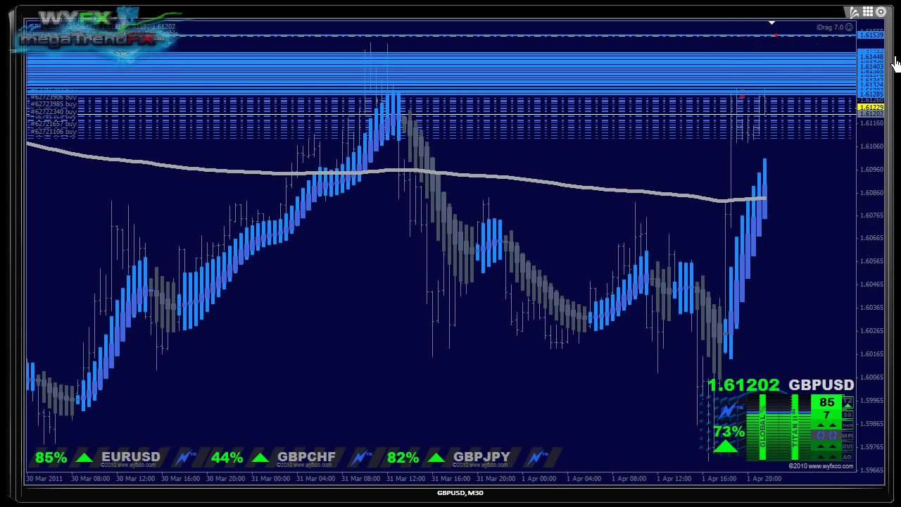 Ifr forex watch