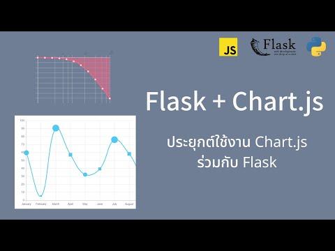 เรียนรู้การใช้งาน Chart.js ร่วมกันกับ Flask Python Web Framework สำหรับการทำ Dashboard