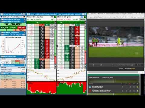 Como fazer trading no Under Over usando a estrategia