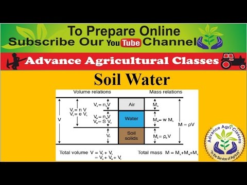 Soil Water part - 6 for Agricultural Field  Officer (Hindi/English)