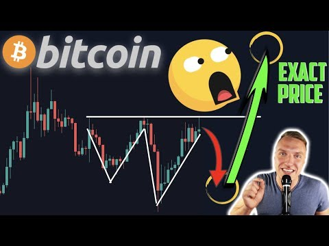 OMG!!!!!!!!!!!! THIS BITCOIN DUMP INTRODUCED THE MOST BULLISH PATTERN EVER!!! [the Target Is Crazy…]