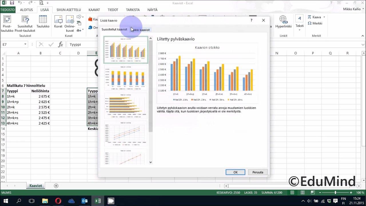 Excel Ohje
