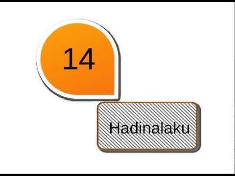 Kannada 1 To 10 Numbers