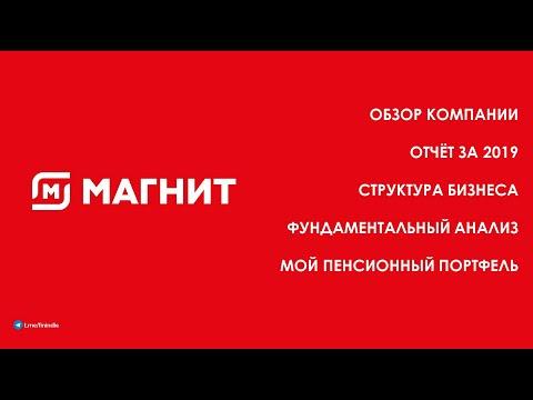 Магнит - Обзор. Есть ли будущее у российского ритейла?