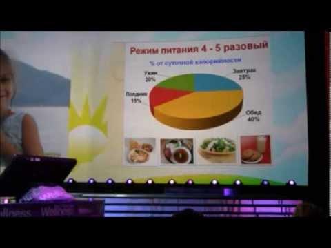 Пиковит Форте - витамины для детей от 7 лет