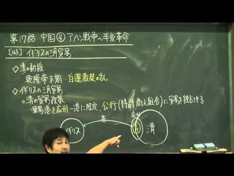 中国 近代 史 论文