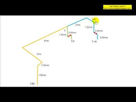 Lista de materiales para una instalacion de gas youtube for Instalacion de gas lp