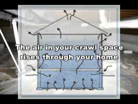 Crawl Space Vapor Barrier Facts