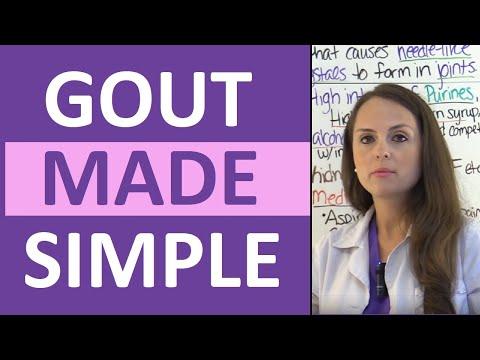 gout-attack-symptoms,-treatment,-diet,-pharmacology-nursing-lecture-for-nclex-explained