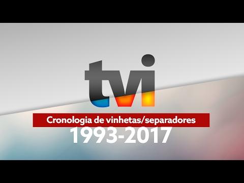 Cronologia de vinhetas/separadores - TVI (1993-2017)
