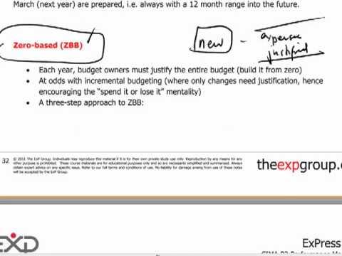 cost volume profit analysis pdf acca