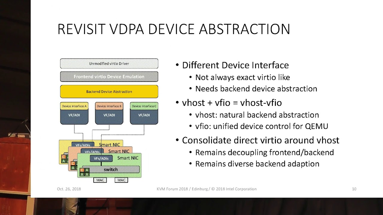 vdpa: vhost-mdev as a New vhost Protocol Transport by Cunming Liang & Tiwei  Bie