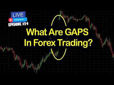 Episode 24, Simple Forex Scalper, What are gaps in forex trading? Gaps do occur in the forex market