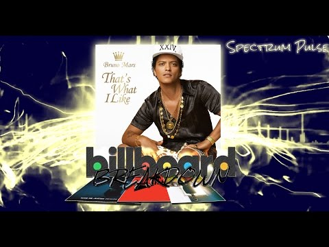 Billboard BREAKDOWN - Hot 100 - May 13, 2017