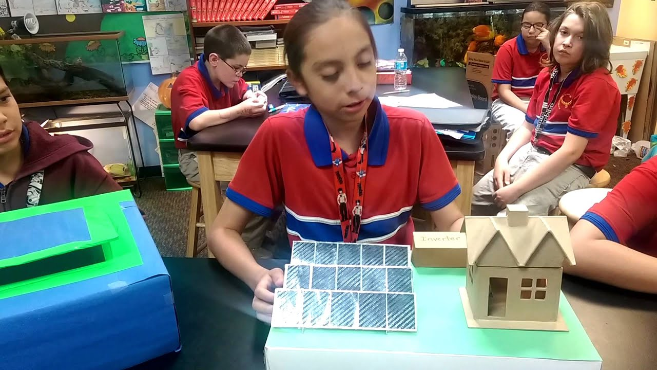 6th Grade Science Energy Sources Projects Youtube