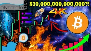 Bitcoin Struggles at $4k! What's Next?! Market Cap on Track for $10 TRILLION?!