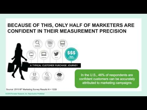 When Marketing Meets Analytics: An Attribution Love Story