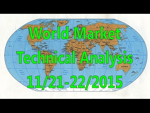 Weekend Major WORLD Market Analysis Nov/21-22/15