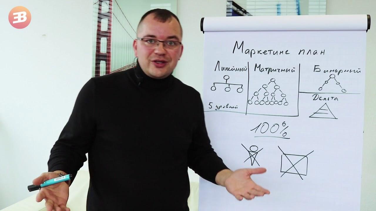 Доверие EasyBizzi Анатолий Иль