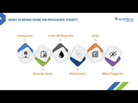 Systech Webinar Why Making Every Product Truly Unique is the Key to Modern Brand Protection