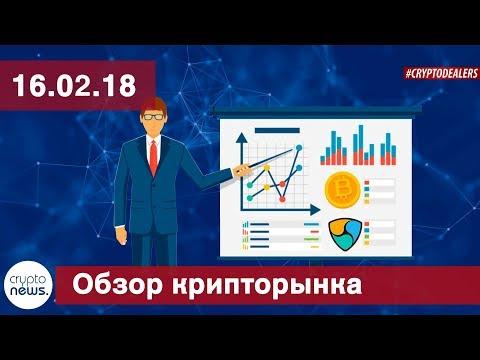 Украина и Cisco раскрыли схему на 50 млн. В Казахстане хотят запретить криптовалюты. CryptoNews
