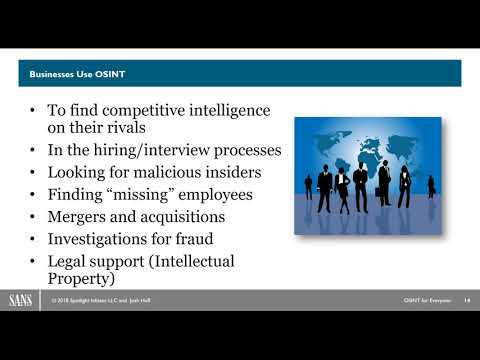 SANS Webcast: OSINT for Everyone - Understanding Risks and Protecting Your Data