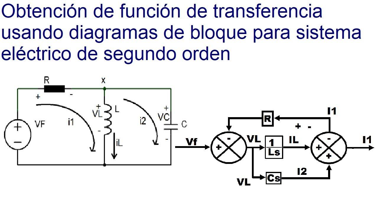Circuito Rlc : Circuitos r l ejercicios resueltos application wiring diagram u