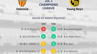 Previa Valencia vs Young Boys - Jornada 4 - Champions League 2018 - Pronósticos y horarios