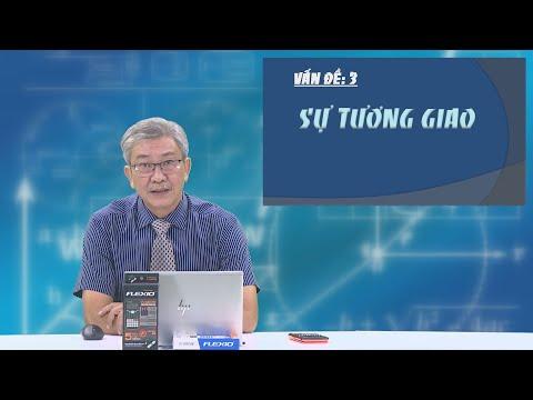 Ôn thi THPT quốc gia 2021 - Môn Toán: Chuyên đề 3 - Sự tương giao của 2 đồ thị