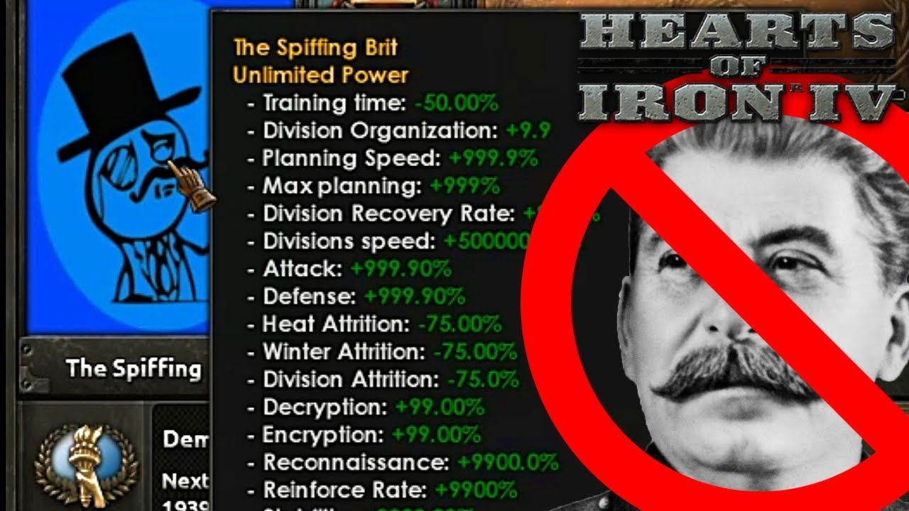 Hearts Of Iron 4 In A Nutshell: