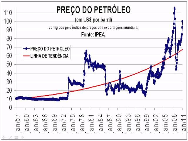 O BRASIL E A NOVA CRISE DO PETRÓLEO - Como seremos afetados?