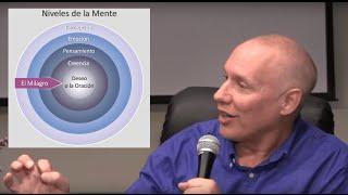 UCDM, Cómo cambiar el pensamiento negativo, David Hoffmeister thumbnail