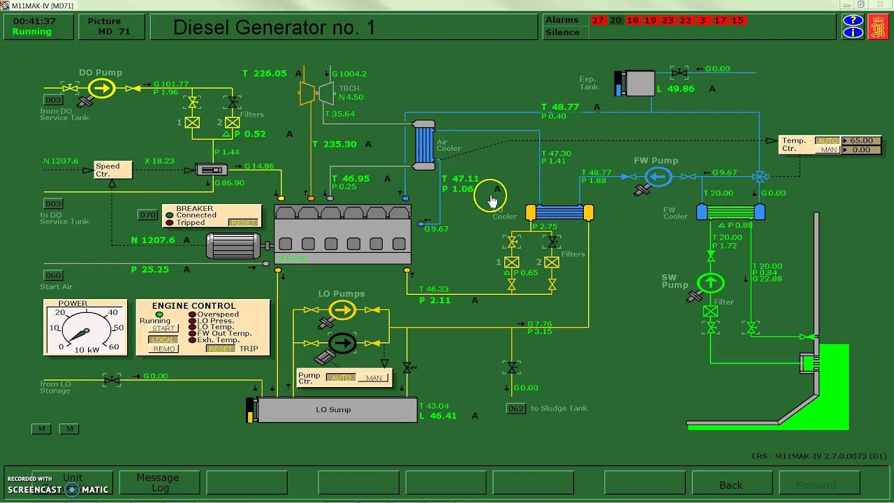 Mak M11 Power Plant Simulation Aux Systems Cold Startup Diesel Generator Diagram Youtube