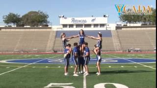 YCADA Cheer - Glossary - Braced Flip