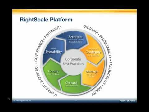 RightScale Cloud Computing Basics