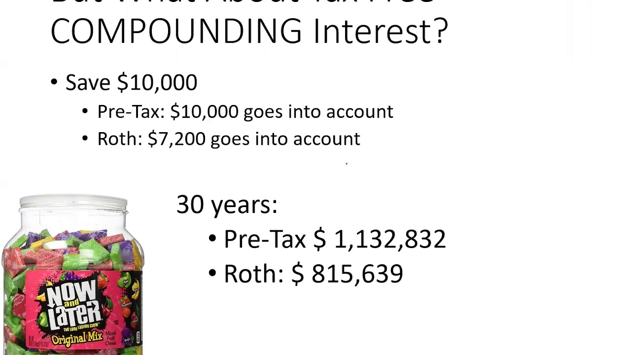 Why Defer Taxes? The Downside of Roth